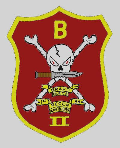 Click Here for 1st Recon Bn.com Home page